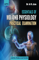 Essentials of MD/DNB Physiology Practical Examination